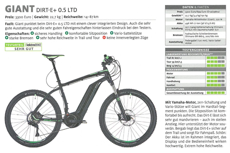 Dirt E+ 0.5 LTD in ElektroBIKE 01_17